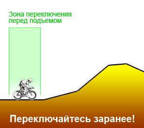 Велосипед: Корректно о переключении передач