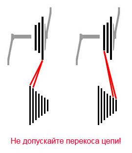 Что делать если цепь на велосипеде висит - 1b8d6